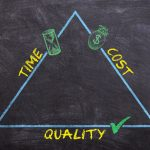 How Your Business Can Benefit From a Quality Management System